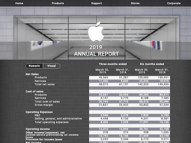 Report Viewer - screenshot 3