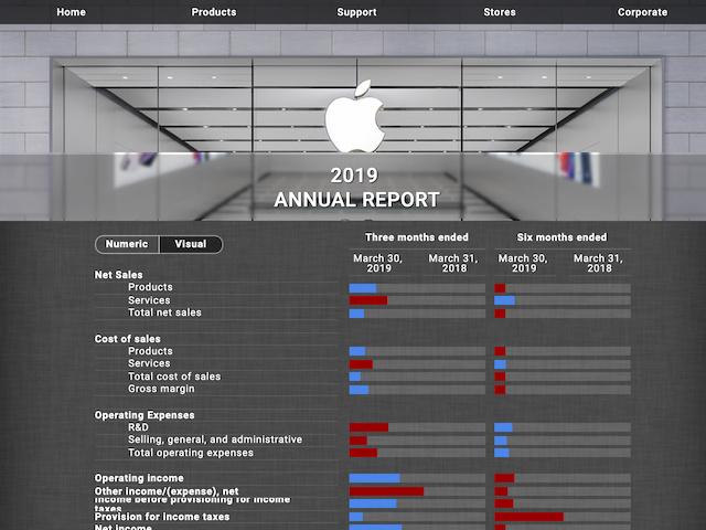 Report Viewer - screenshot 4